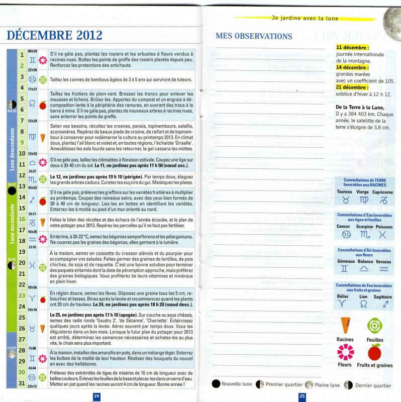 Calendrier Lunaire  897632Decembre2012