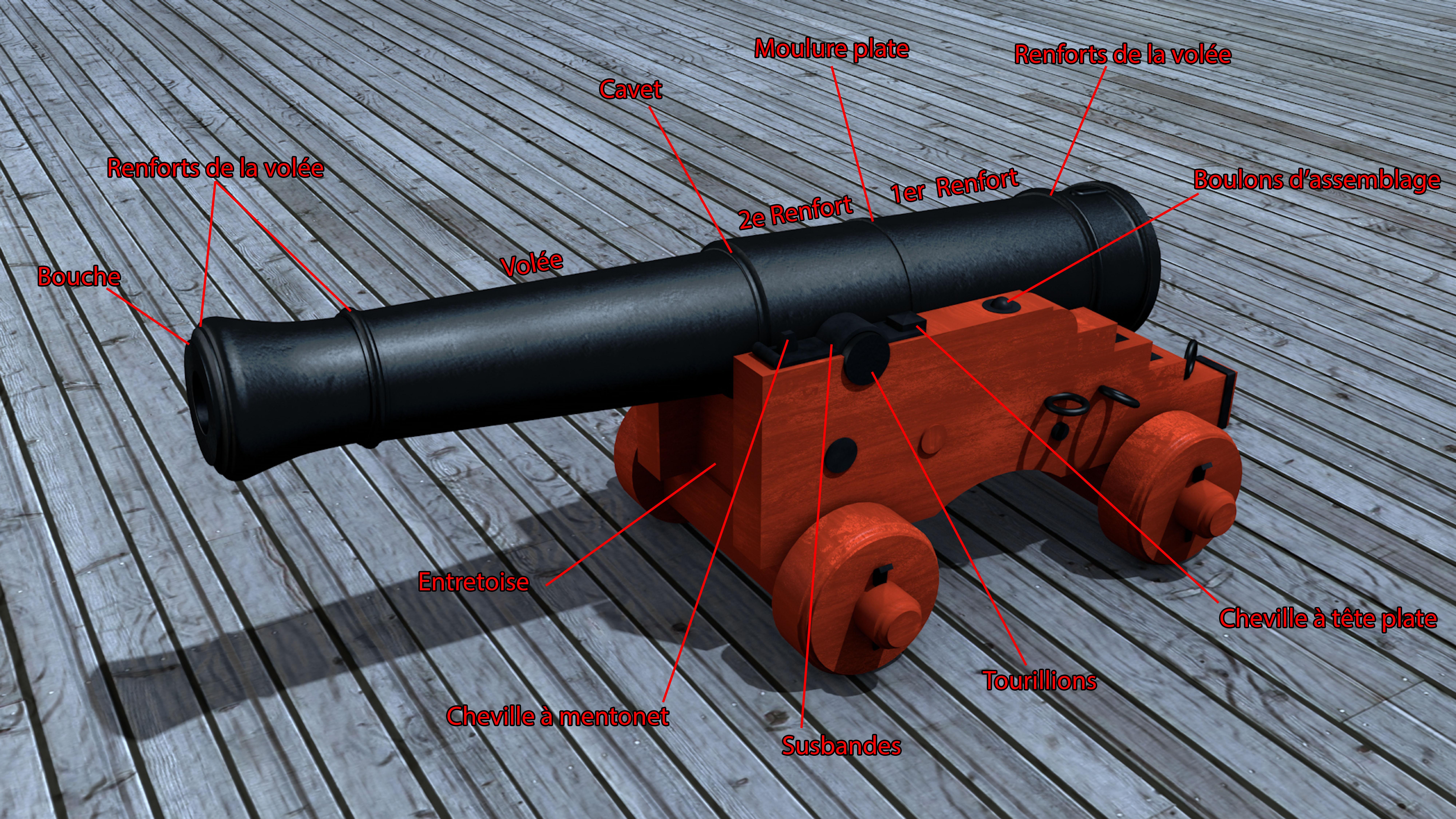 Frégate 36 canons XVIII° [Création 3D] par Greg_3D - Page 3 898436CanonsLexiques1