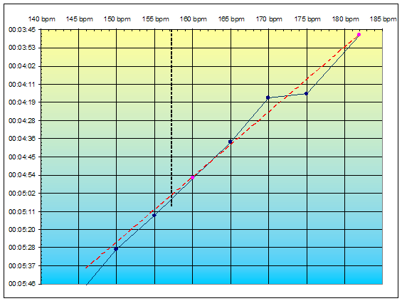 """bladerunner ---) marathon de Nantes 3h06'36"""" : objectif atteint 912630Bladerunner23nov201219"""