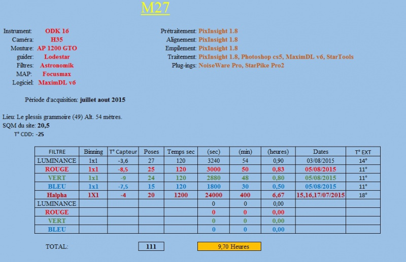 M27 à l'ODK16 913367acquisitionM27
