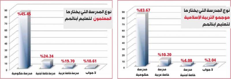 ملف :أزمة التعليم في الكويت 915670Pictures20120404d2d3124c6dca4d2797ed08956a446475