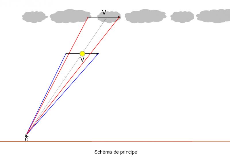 2012: le 01/07 à 23h10 - Lumière étrange dans le ciel  - Douai (59)  - Page 3 918561Pierre73