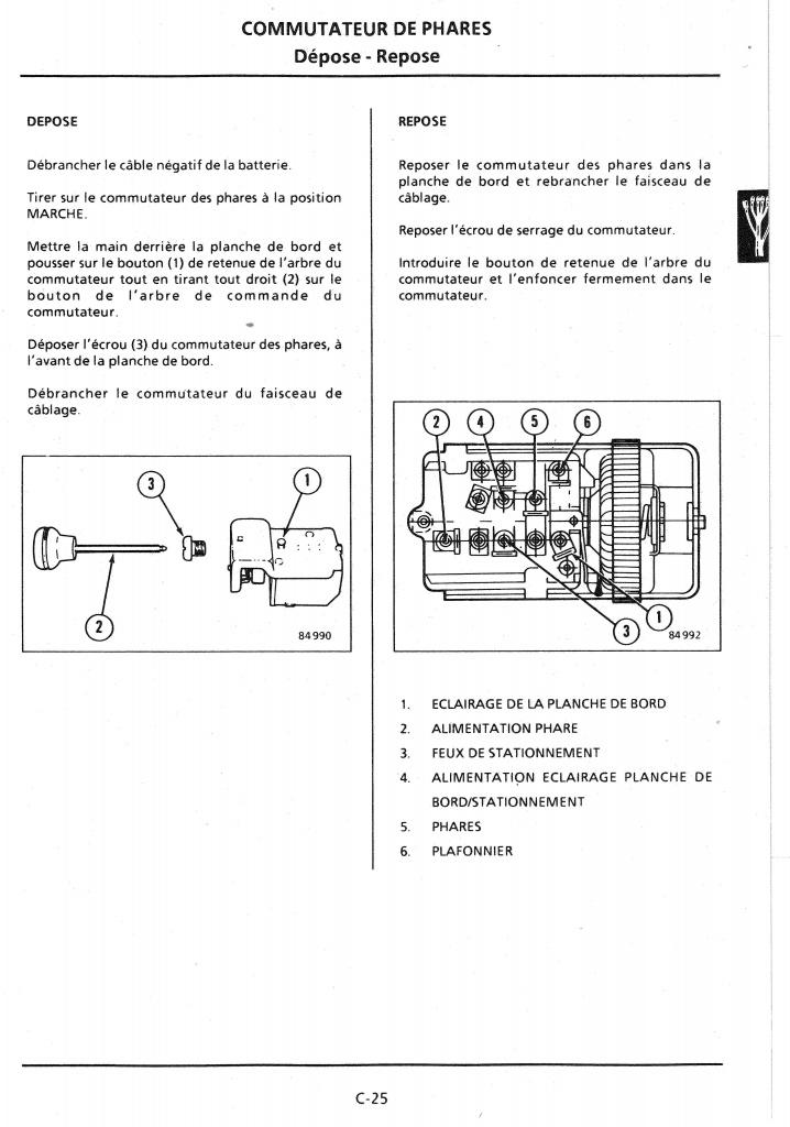 boite a fusible 932878CElectricitPage25