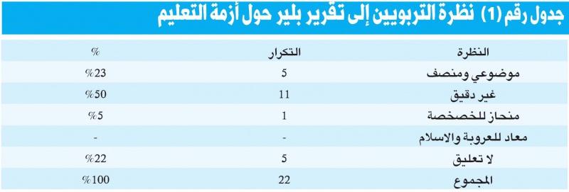 ملف :أزمة التعليم في الكويت 934155Pictures201204043685d0811dd84b25988489005fc19099