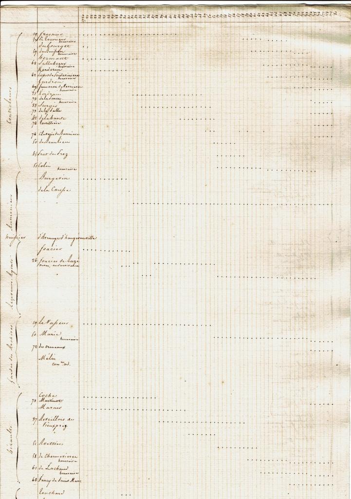 Ordre royal et militaire de Saint-Louis 937227scan4