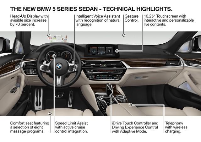 La nouvelle BMW Série 5 Berline. Plus légère, plus dynamique, plus sobre et entièrement interconnectée 945434P90237785highResthenewbmw5series