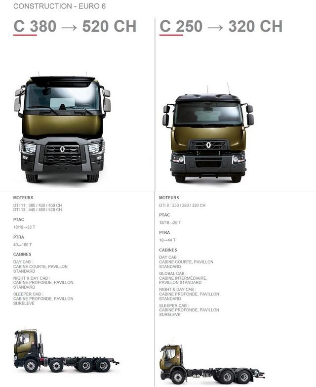Nouvelle gamme Renault Trucks 948239NouvelleRenaultTrucks3