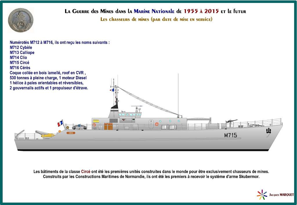 [Les différents armements de la Marine] La guerre des mines - Page 3 961983GuerredesminesPage35