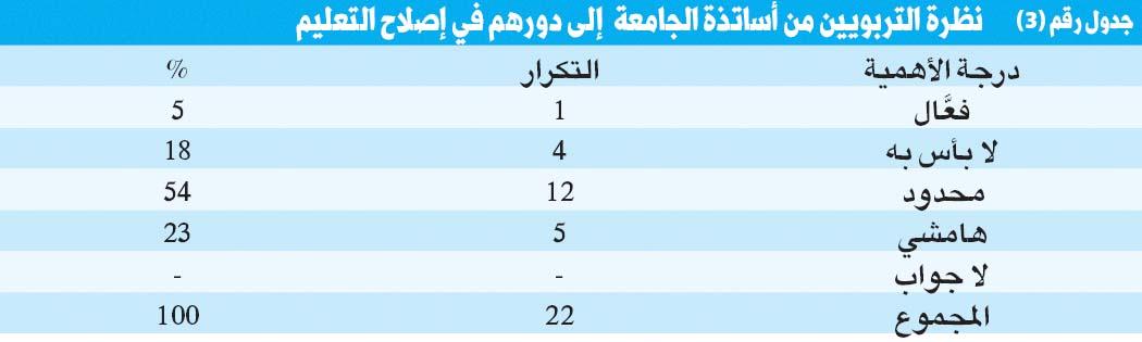 ملف :أزمة التعليم في الكويت 982023Pictures20120402f91dfe70bb3e4e75aa8731a72c93224f