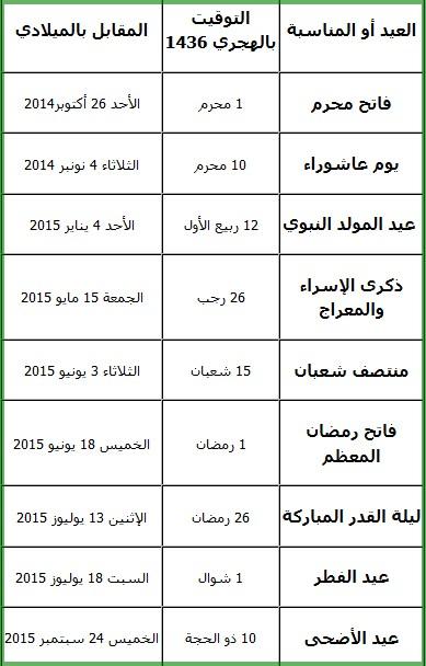 لائحة الأعياد والمناسبات الدينية لعام 1436هـ وما يوافقها لسنتي 2014-2015م 985734fte