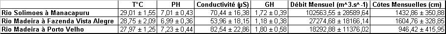 La maintenance des Corydoras  - Page 4 993005Sanstitre19