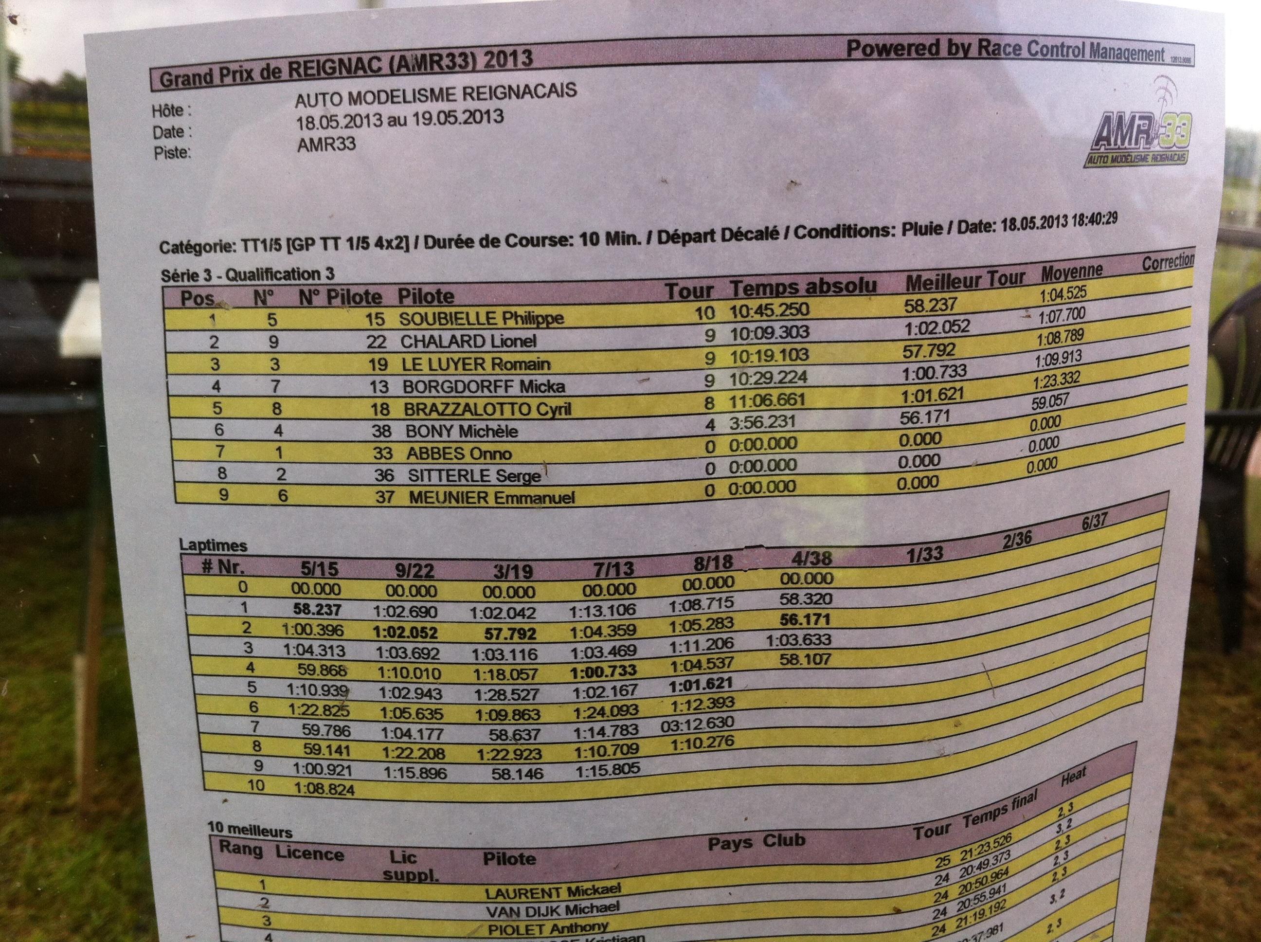 Reportage 2ème GP de Reignac 994028image