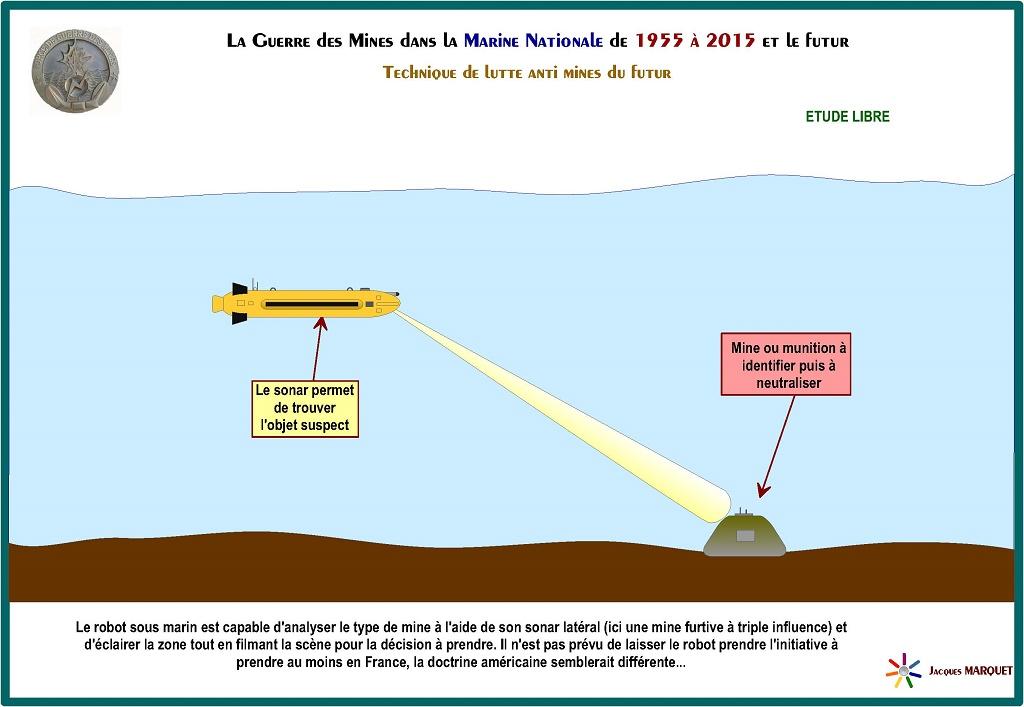 [Les différents armements de la Marine] La guerre des mines - Page 3 996910GuerredesminesPage42