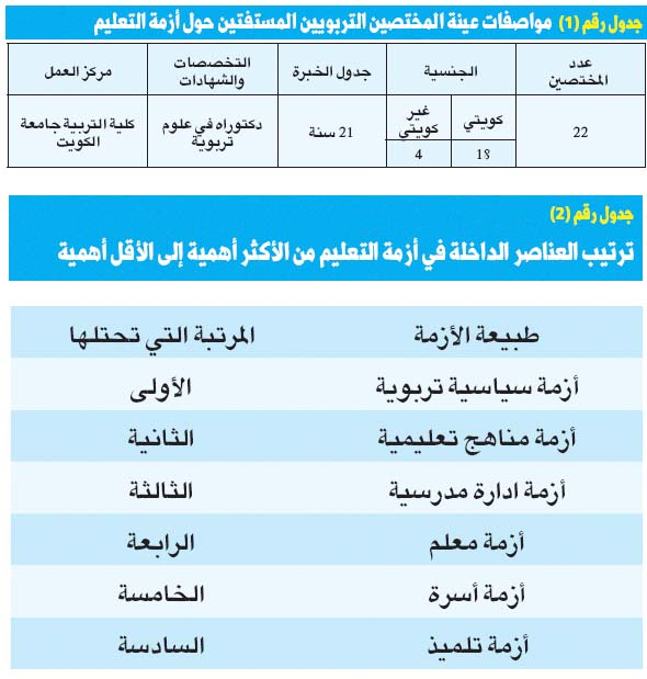 ملف :أزمة التعليم في الكويت 999216Pictures20120402e77f2cefc30146b98c3d6a2d40eb0dd9