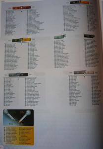 BISMARCK 1/350 Platinum Edition Mini_123994DKMBismarck08