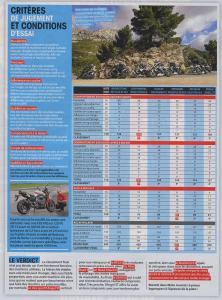 quels pneus en seconde monte... sport ou GT-sport - Page 2 Mini_218362YPneus4