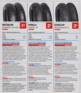 quels pneus en seconde monte... sport ou GT-sport - Page 2 Mini_242256Ypneus1
