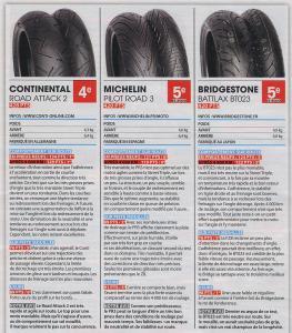 quels pneus en seconde monte... sport ou GT-sport - Page 2 Mini_282888YPneus2