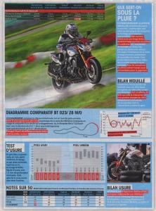 quels pneus en seconde monte... sport ou GT-sport - Page 2 Mini_353231YPneus3