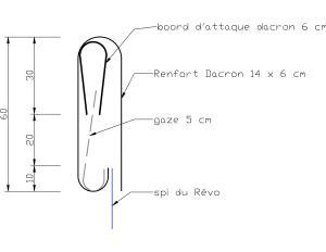 Petite question concernant la fabrication d'un révo ventilé! Mini_419661coteborddattaque