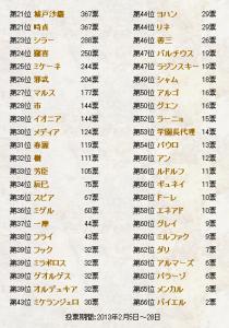 Saint Seiya Ω (Omega) 1er Avril 2012. ATTENTION SPOILS !! - Page 10 Mini_439476rankomega8