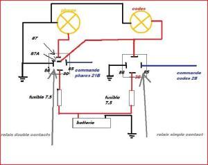 phares+codes Mini_549654Capturer