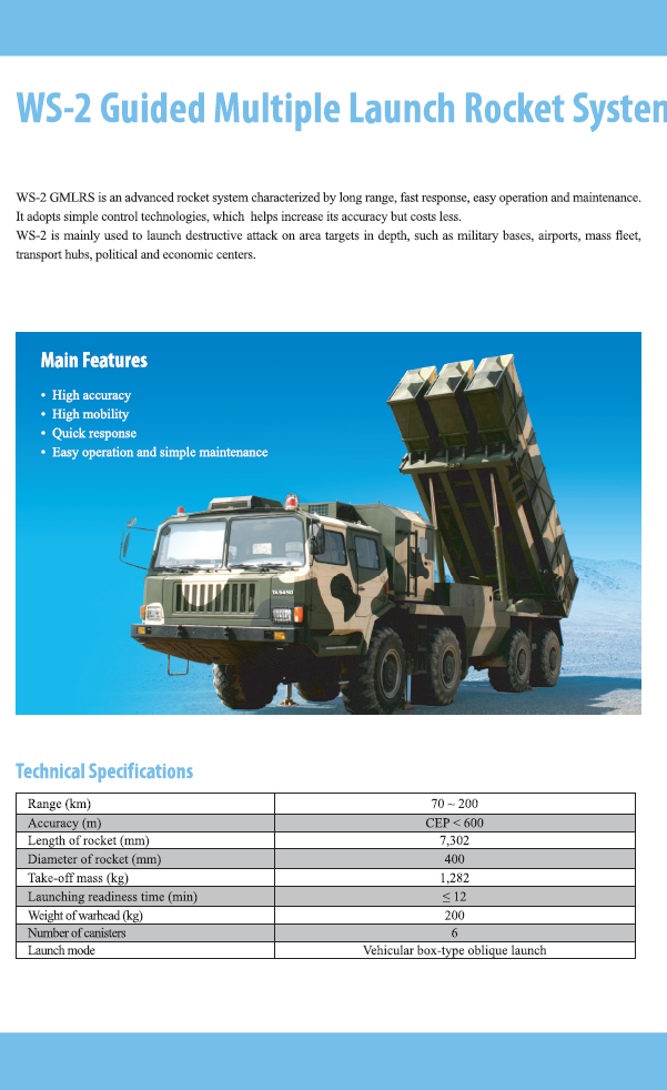 الجيش الجزائري يبدأ في تسلم مدرعات القيادة و السطرة ZCY45 و عربات الإستطلاع GCL45 المصممة على شاسي المدرعة الصينية WZ502G . 123422259
