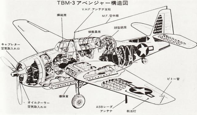 GRUMMAN AF-2 GUARDIAN  123779GrummanTBF1Avengercorch