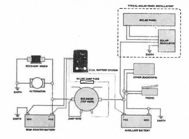 Un bahut, 2 batteries, 2 coupe circuit, 1 Coupleur-Séparateur. 132883schmasdeprincipe