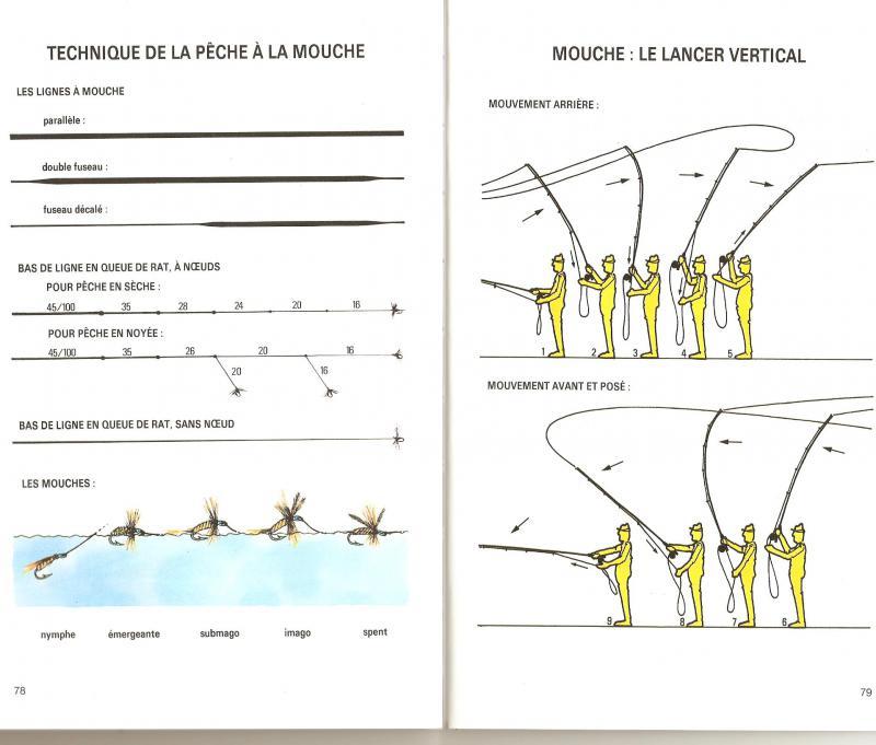 truite a la mouche  - Page 2 136922oj