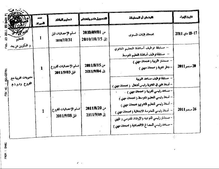 جديد مسابقات التوظيف المهنية لسنة 2011 160750072011md12995174911