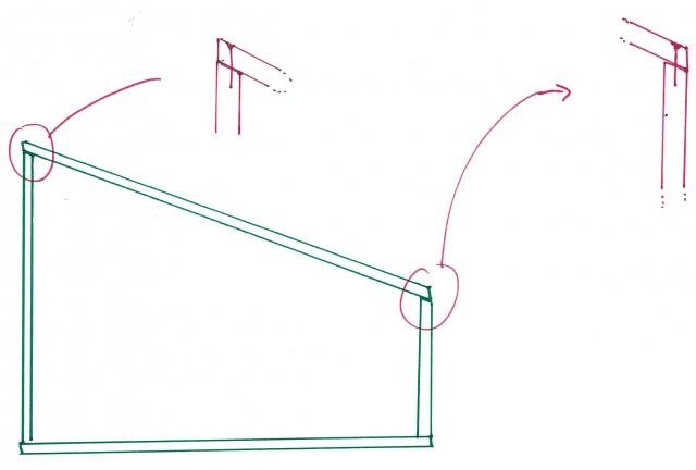 Aide technique pour la réalisation d'une coupe non droite 224695Documentnumris001