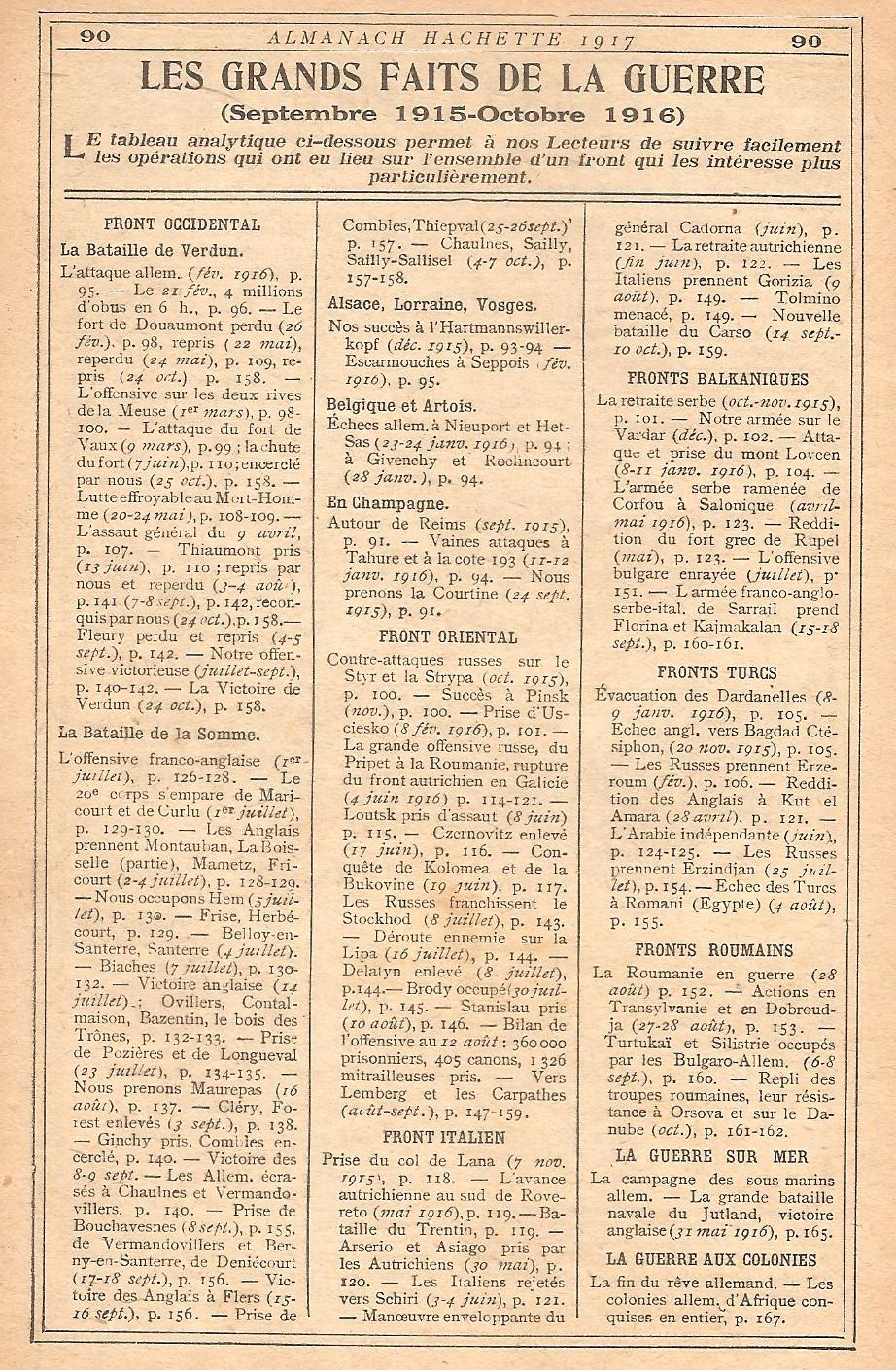 [ Histoires et histoire ] LE CENTENAIRE DE LA GRANDE GUERRE - Page 4 247815Verdun2