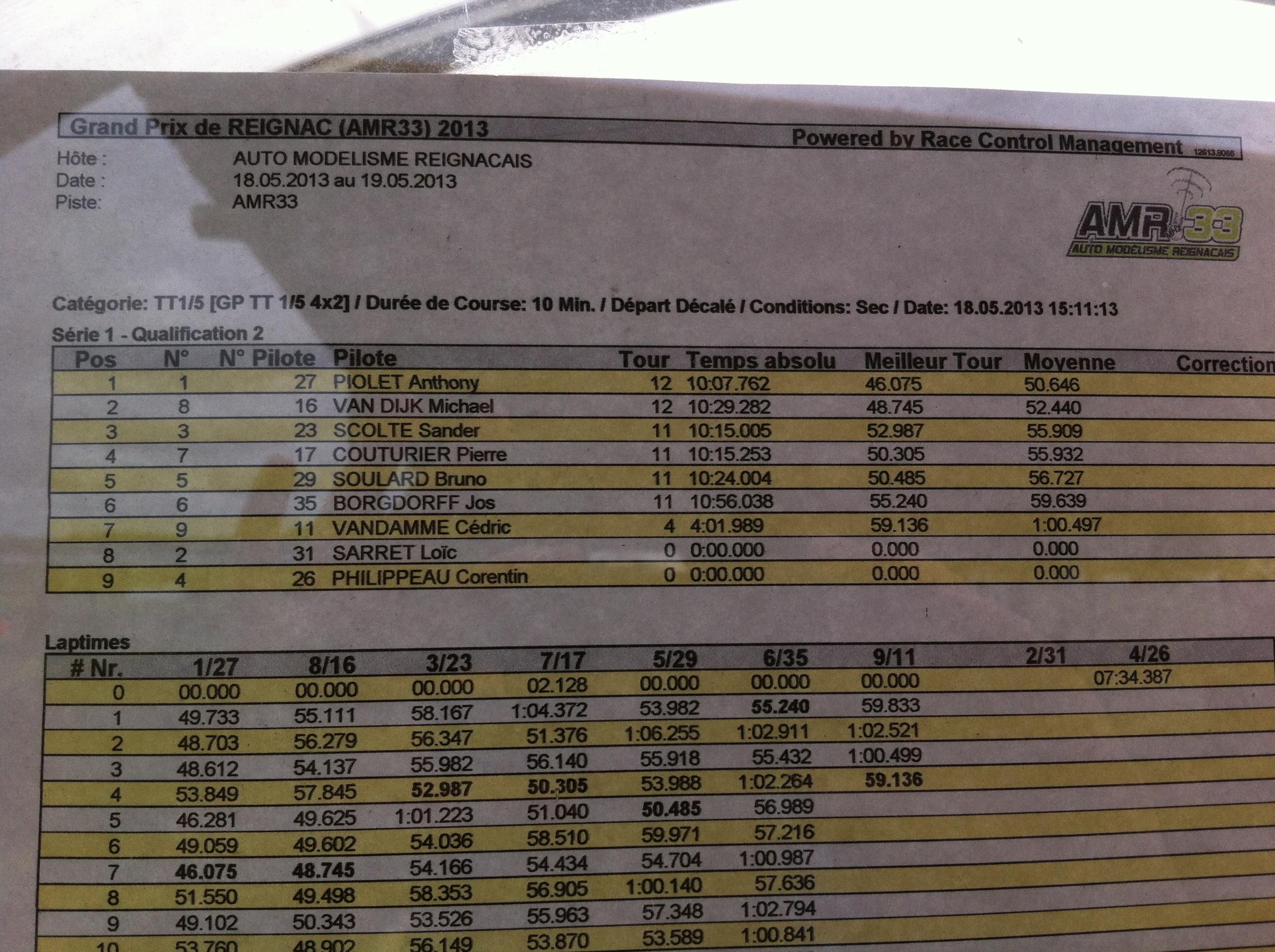 Reportage 2ème GP de Reignac 253349image