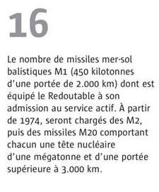 LE REDOUTABLE (SNLE) (Sous surveillance spéciale) - Page 30 283562Sanstitre14