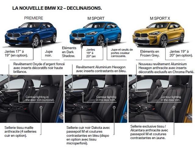 La nouvelle BMW X2 Silhouette élégante, dynamique exceptionnelle 336826P90282871highResthebrandnewbmwx2