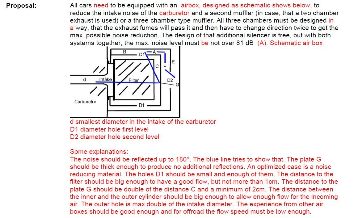 Création du rassemblement au TT 1/5 FGMARDER/BIG SCALE - Page 3 340284schemaairbox
