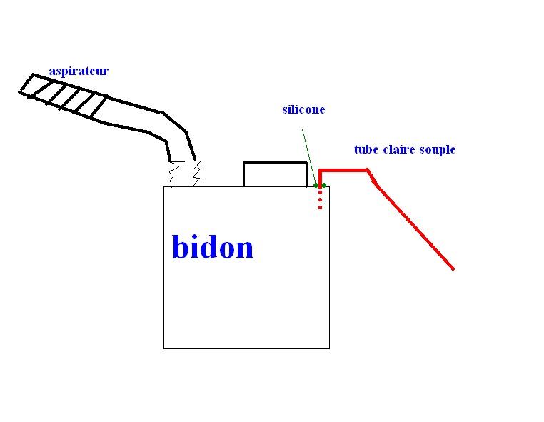 Remplacement Liquide de frein/bocal 359592pompe10
