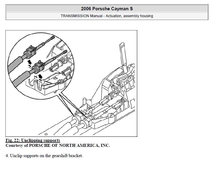 Changer les cables de commande de boite soi même (987) 368962boitea3