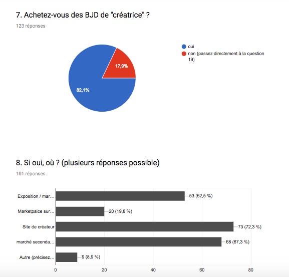 Sondage BJD d'artiste - Plus de résultats  [13 novembre] 3722809778