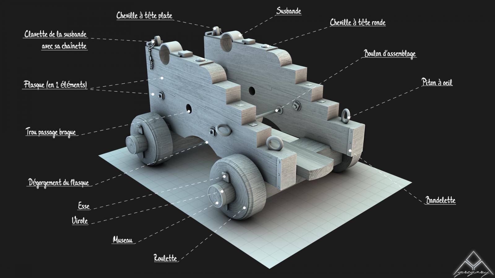 Canons pour le vaisseau de 74 canons - Page 2 377221Afft362
