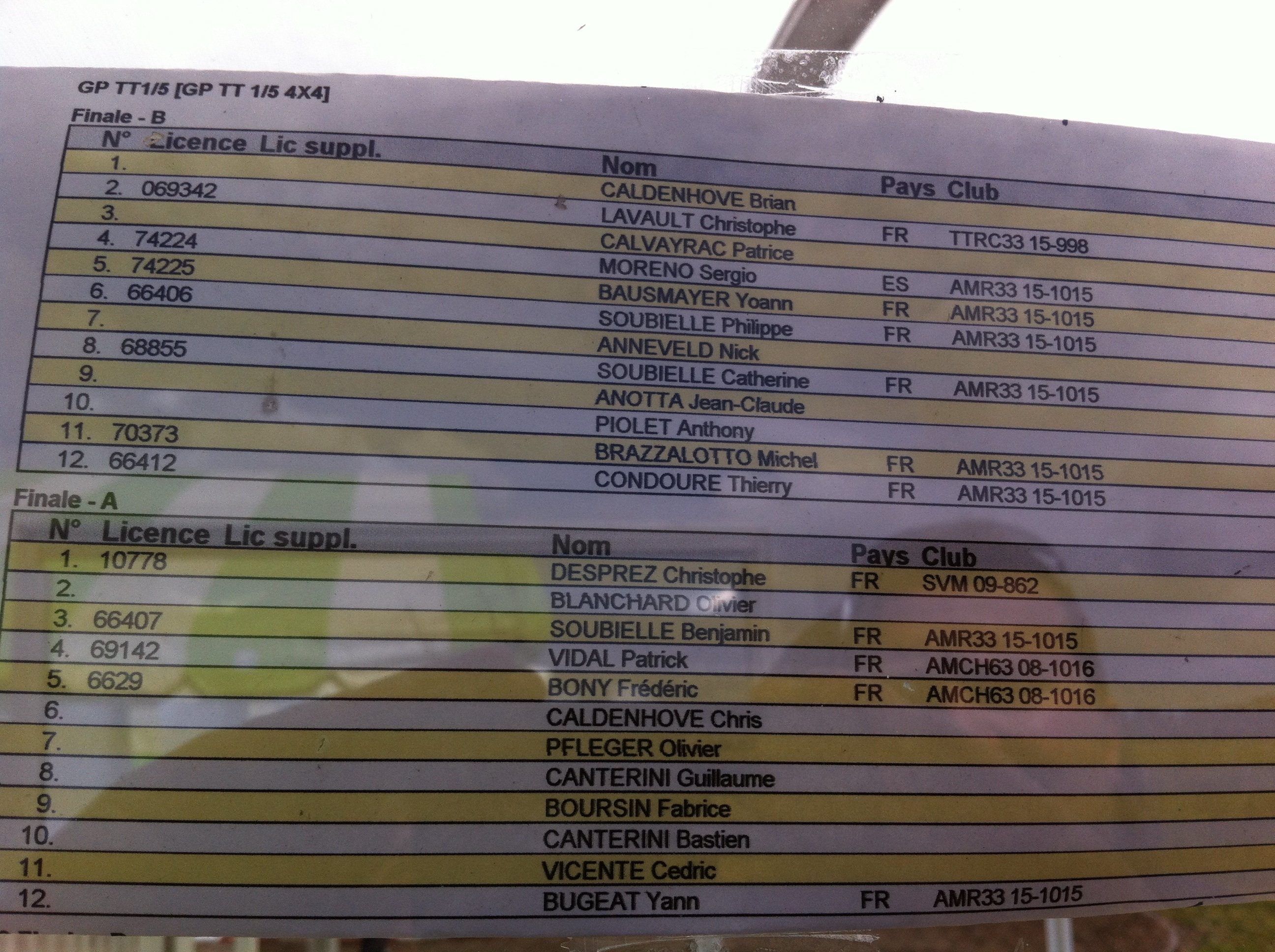 Reportage 2ème GP de Reignac - Page 2 382397image