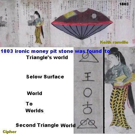 Le Japon à t-il connu une rencontre extraterrestre du troisième type au cours de la période Edo? 383279keithranvilledragonstrianglecipher