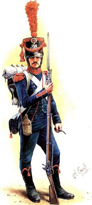 7ème régiment d infanterie légère - 1812 - Petite surprise ! 3862157emedelignecarabinier1812