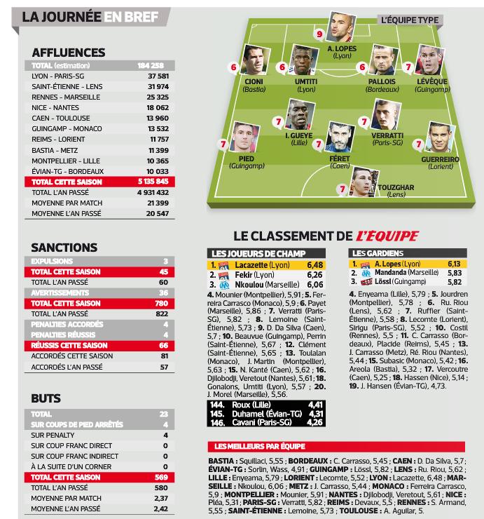 [24e journée de L1] SM Caen 2-0 Toulouse FC - Page 2 423080type