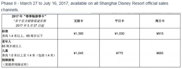 Shanghai Disney Resort en général - le coin des petites infos  - Page 5 432729w409