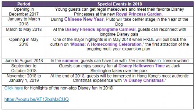 Hong Kong Disneyland Resort en général - le coin des petites infos - Page 11 438322w767