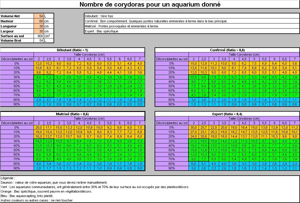 Bac pour corydoras pygmaeus 446715Sanstitre15