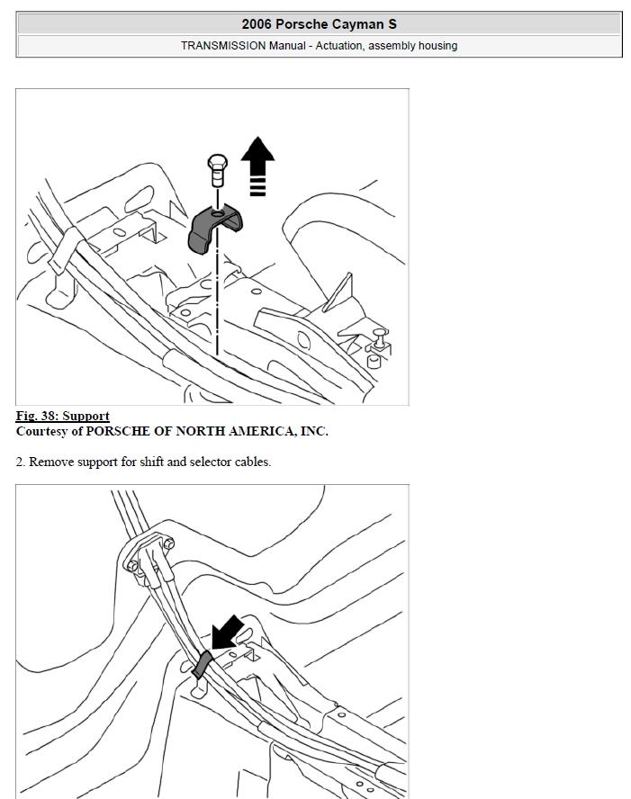 Changer les cables de commande de boite soi même (987) 466428boitea7