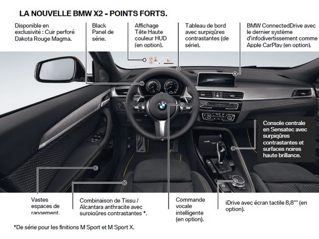 La nouvelle BMW X2 Silhouette élégante, dynamique exceptionnelle 505303P90282870highResthebrandnewbmwx2